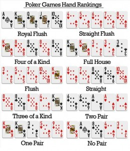 Poker od 9 do asa zasady